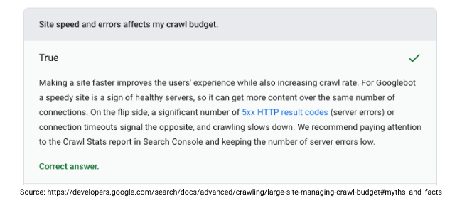 site speed affects crawl budget quote